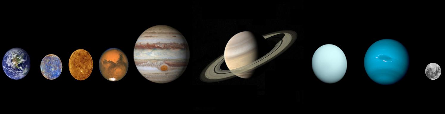 Los Planetas De Nuestro Sistema Solar Caben Entre La Tierra Y La Luna