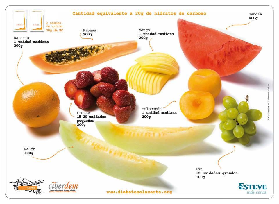 fruta-diabetes-a-la-carta2