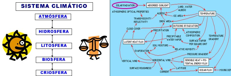 01-sistema-climatico-e-inter-relaciones