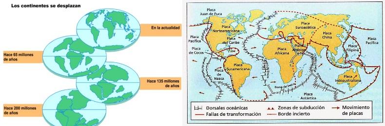 02-deriva-continental-y-movimientos