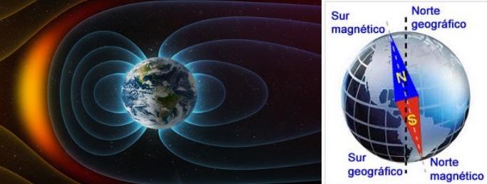 03-campo-magnetico-terrestre