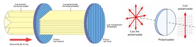 02-polarizacion-de-la-luz